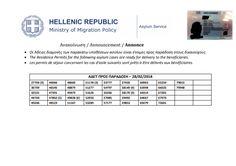 اليونان : قائمة الإقامات الجاهزة للإستلام تاريخ القائمة  2018/02/28       تابعوا أبرز وأحدث أخبار عبر صفحة الموقع الرسمي Ar-News.gr