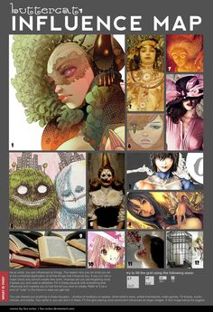 create! Influence Map meme by ~Trishette on deviantART