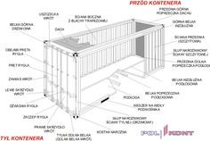 Package Warning Symbol Icons 388990 in addition Container House Plans additionally 395331673517701927 also Container Homes Kansas City together with Underground Shipping Container House Plans. on cargo container home designs