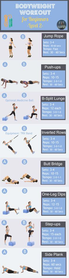 Workout Routines and Ab Workouts for Women