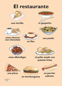 Poster (A3) - El restaurante....could use as a menu for food unit