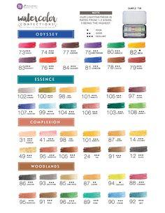 Prima Watercolor Confections Lightfastness Chart 2
