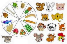 Preschool learning - Educational game to print, who eats what Preschool Lessons, Preschool Learning, Lessons For Kids, Teaching Kids, Preschool Kindergarten, Animal Activities, Montessori Activities, Infant Activities, Activities For Kids