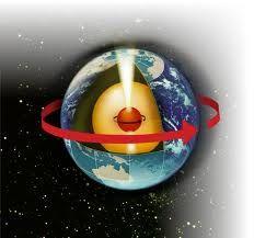 earth's-wobble - Google Search