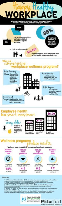 "infographic for National Public Health Week Infographic Contest. Created by Brenda Buescher – ""The Happy Healthy Workplace"" infographic for National Public Health Week Infographic Contest. Created by Brenda Buescher – ""The Happy Healthy Workplace"" Corporate Wellness Programs, Employee Wellness, Workplace Wellness, Wellness Tips, Health And Wellness, Health Care, Health Fitness, Inventiv Health, Wellness Fitness"