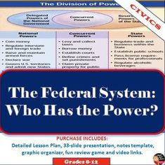 The Federal System of Government (Federalism) Lecture, Activity & Game (Civics) Students will be able to understand the Federal System of Government in. Teaching Strategies, Teaching Tools, Teaching Resources, Classroom Resources, Teaching Ideas, Teaching Social Studies, Review Games, Compare And Contrast, Creative Activities