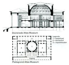 plansofarchitecture:  Karl Friedrich Schinkel, Altes Museum, Berlin, Germany, 1830