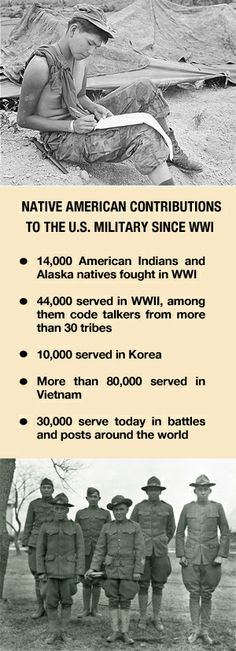 NATIVE AMERICAN CONTRIBUTIONS TO MILITARY