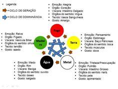 Colaborar - Gabarito