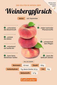 Das solltest du über Weinbergpfirsich wissen | eatsmarter.de #ernährung #infografik #weinbergpfirsich
