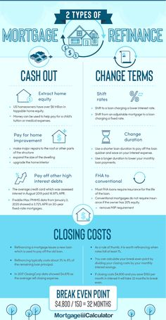Home Refinance, Cash Out Refinance, Refinance Mortgage, Second Mortgage, Mortgage Tips, Mortgage Rates, Buying First Home