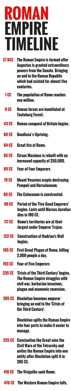 Timeline of the Roman Empire (27 BCE to 476 CE)