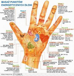 Posts about masaż rehabilitacja written by Kwiat Lotosu Tantra, Cupping Therapy, Body Map, Alternative Treatments, Medical Care, Healthy Habits, Good To Know, Health And Beauty, Health Tips