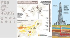 China's search for shale gas disappoints - but the hunt goes on