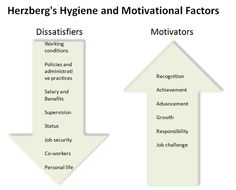 motivational factors that encourage volunteers Retention is the end result of a well-organized, welcoming, and meaningful volunteer assignment -- the cumulative effect of doing all the elements of volunteer management right this area shows information that self-describes its content as being about retention.
