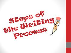 Common Core ELA Lessons: FREE Steps of the Writing Process PowerPoint