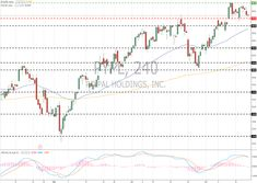 PayPal Holdings Inc. (PYPL/NASD): general analysis 20 July 2018, 13:52 free forex signals