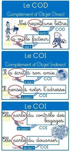 COD  et COI