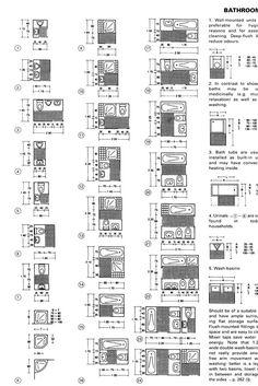 Bathroom Layout Ideas marvelous 5x7 bathroom layout #2 tiny bathroom layouts | makeovers