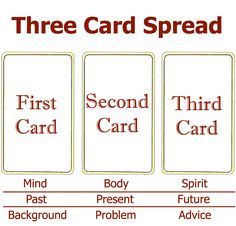 Three card spread- this one is for mind body and spirit but three card spreads can be about anything you want, they are extremely versatile and a layout I use often.