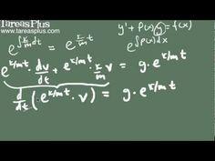 Modelo velocidad de un objeto con resistencia del aire