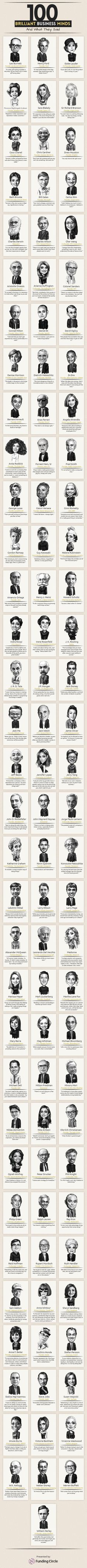 100 Brilliant Business Minds and What They Said #Infographic