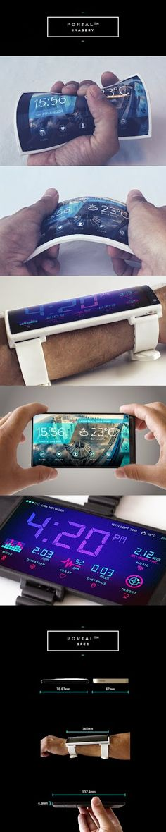 Wearable Smartphone yang Tahan air, Anti Pecah, dan Feksibel | All of News - Plinplan.net