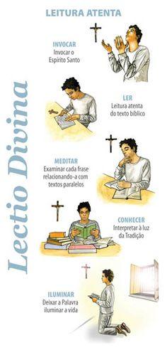 EL BLOG DE MARCELO: la Lectio Divina Catholic Theology, Catholic Altar, Catholic Kids, Pictures Of Mary, Religion, Bible Study Tips, Prayer Quotes, Word Of God, Gods Love