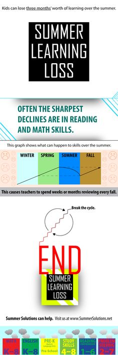 Some info about summer learning loss from Summer Solutions.