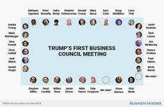 Here's who sat where in Trump's first big business council meeting  and what the layout communicates