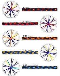 Embroidery Floss Bracelets, Yarn Bracelets, Diy Bracelets Easy, Diy Bracelets Patterns, Beaded Bracelet Patterns, Beaded Jewelry, Diamond Friendship Bracelet, Friendship Bracelet Patterns, Seed Bead Patterns