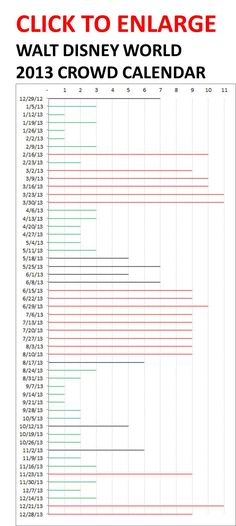 Walt Disney World 2013 Crowd Calendar Weird that the week we went in Feb was very busy and this chart shows that. I wonder what makes it fluctuate so different from week to week?