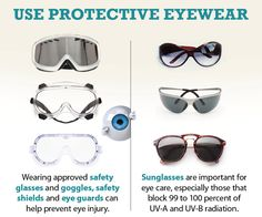 Wear appropriate safety eyewear at all times. Let us help you keep your eyes safe and healthy! #ModernEyesOmaha