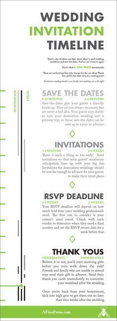 Are you wondering when to send your wedding invitations, save the dates, and thank you cards? Maybe you're not sure when to set you rsvp due date. This wedding invitation timeline from a fine press will help you whether you're getting married in town or planning a destination wedding. #planawedding