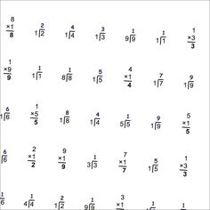 The Multiplying 2-Digit by 2-Digit Numbers (B) math