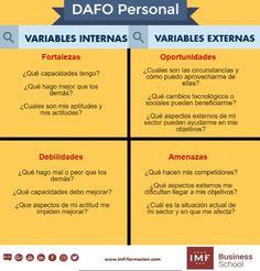 DAFO personal #infografía #infographic #DAFO