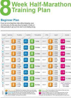 8 Week Half- Marathon Training Plan