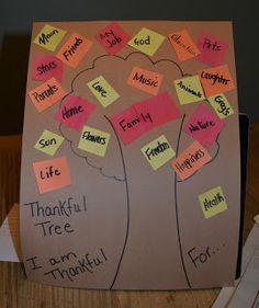 Thankful Tree Craft- Thanksgiving Lesson