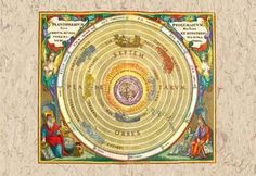 The Ptolemaic Understanding of the Universe 12x18 Giclee on canvas