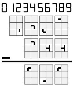 Place the 10 digits in the image above, taking into account that they have already . - Place the 10 digits in the image above, taking into account that some strokes have already been pla - Escape Room Diy, Escape Room For Kids, Escape Room Puzzles, Escape The Classroom, Breakout Boxes, Mystery Room, Brain Teasers For Kids, Mad Scientist Party, Spy Party