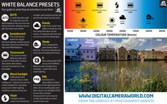 Cheat sheet: White balance presets | Digital Camera World