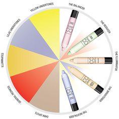 Le colour contouring, nouvelle tendance maquillage