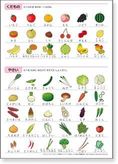 Japonais vocabulaire fruit légume