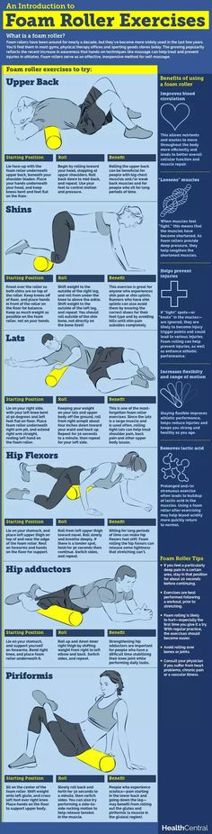 Foam Roller Workout