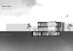Presentation Drawing: Sectional Elevation. These are drawings of a 'cut-through' of the building and help show the interior spaces. The level of detail applied to these drawings is at the discretion of the designer.