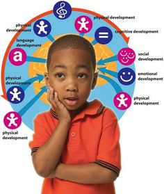 Is your child more right or left brained?  www.moorekidsbooks.com