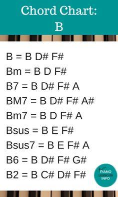 Piano Chord Chart Key of B Music Theory Guitar, Music Chords, Guitar Chord Chart, Music Guitar, Piano Chord, Guitar Chords, Violin Lessons, Music Lessons, Piano Songs