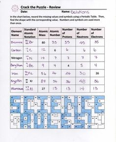 Cartoon elements worksheet chemistry for middle school pinterest chemistry review coloring pages editable urtaz Image collections