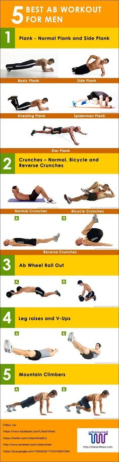 Abdominal Workout Fitness Men S Professional Wall Chart Poster