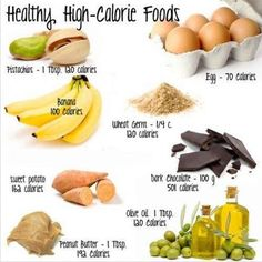 High Calorie #Foods for #Bodybuilders and Athletes to Gain Weight.